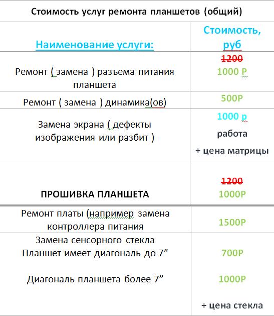 РЕМОНТ ПЛАНШЕТОВ В КИРОВСКЕ  И ЛЕН.ОБЛАСТИ