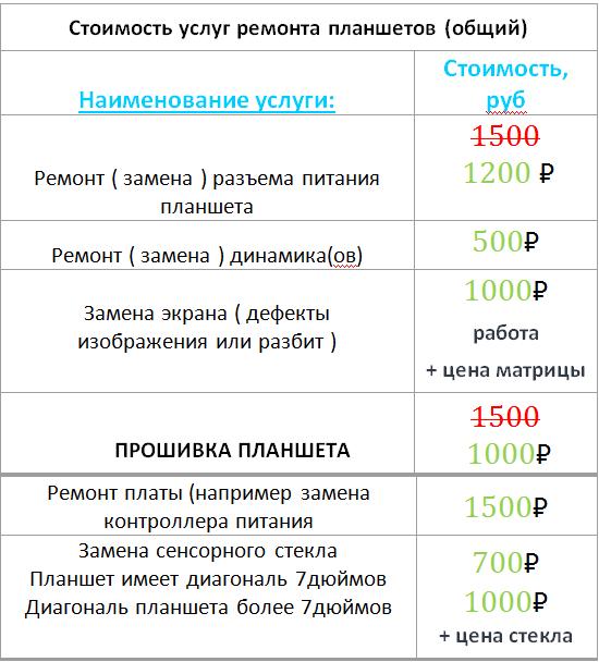 РЕМОНТ ПЛАНШЕТОВ В КИРОВСКЕ  И  кировском районе ЛЕН.ОБЛАСТИ